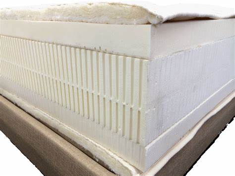 THE ULTIMATE latex mattress best rated reviews