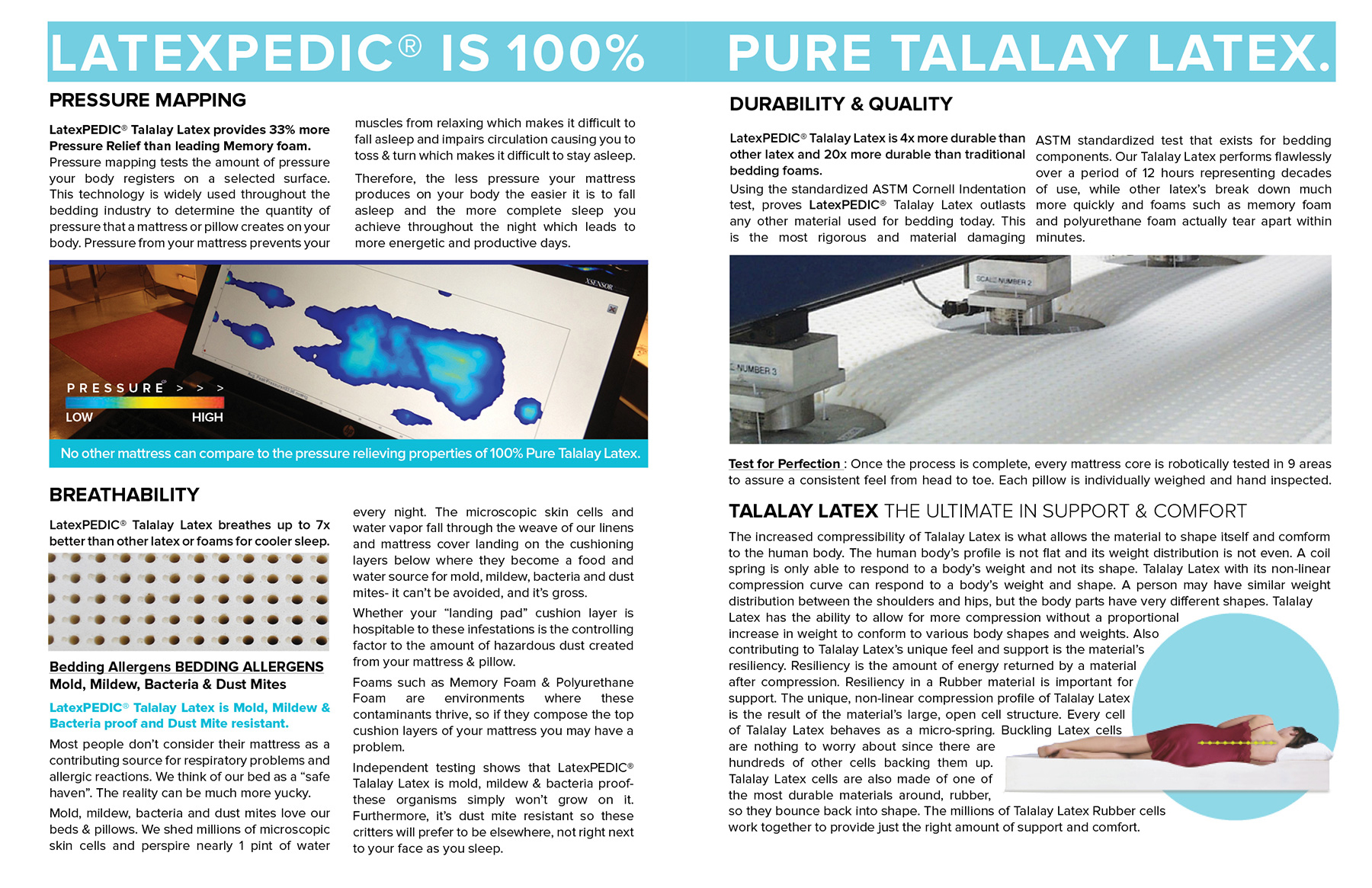 the talalay process for latex foam