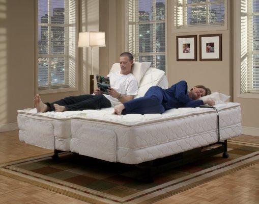 hiatal hernia trendellenburg adjustable electric bed sleep apnea acid reflux